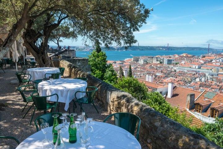 Visitar Lisboa - Miradouro Castelo